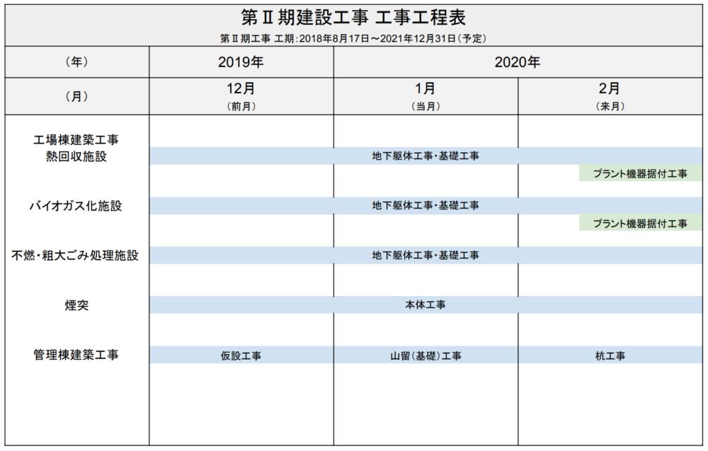 2020-01-schedule