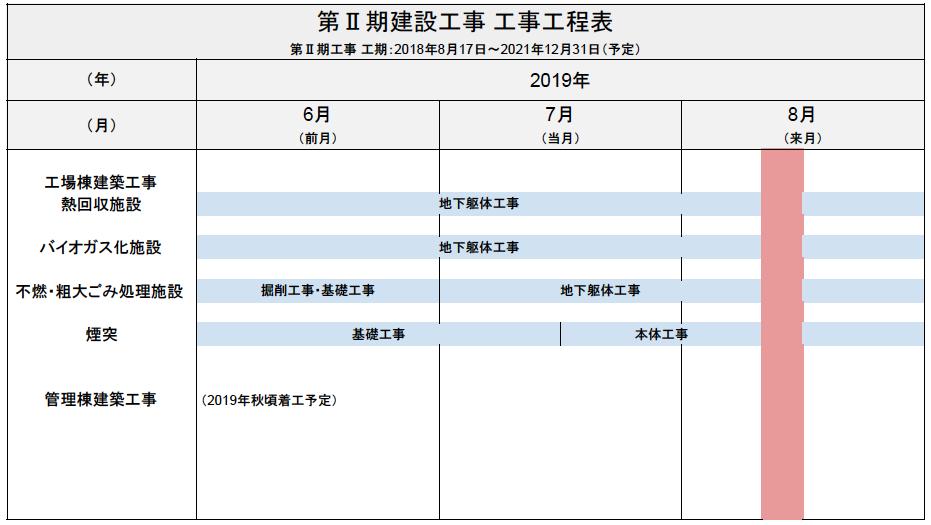 2019-07-schedule