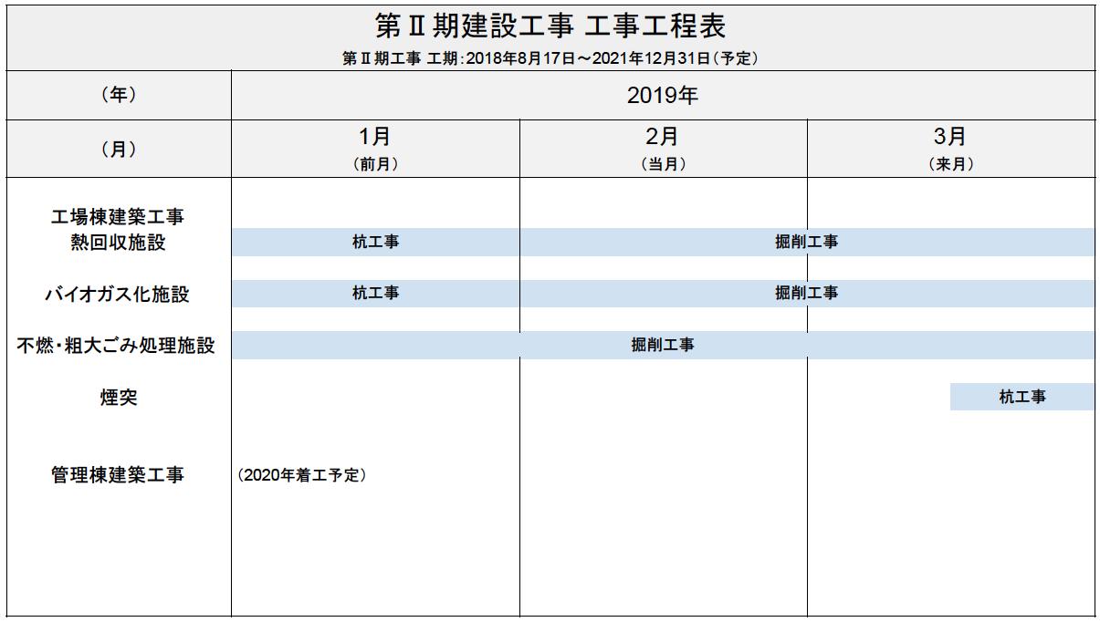 2019_02_schedule