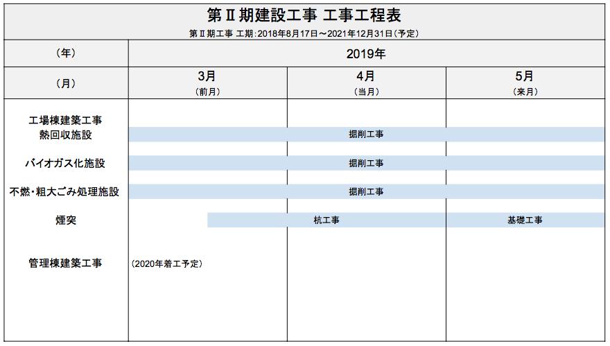 2019 04 schedule