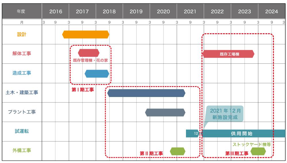 schedule2016-2024
