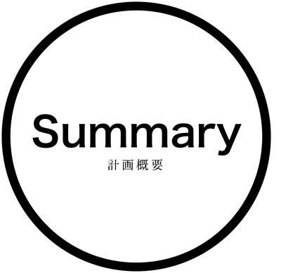 top_summary