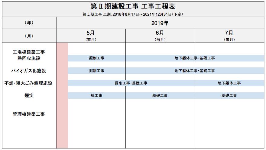 2019 06 schedule