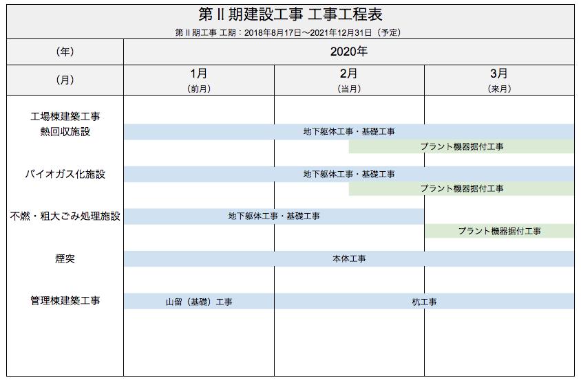 2020-02-schedule