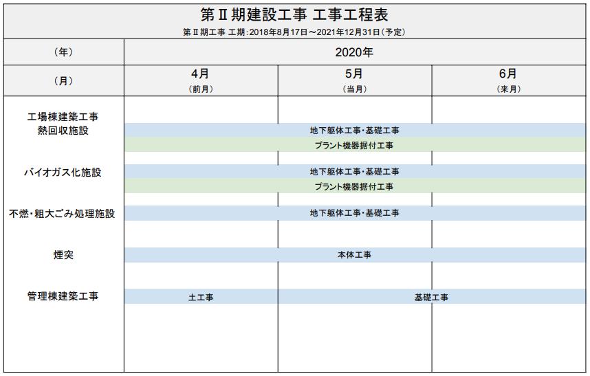 2020-05-schedule