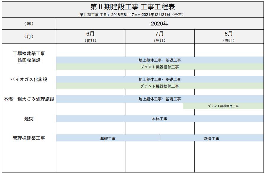 2020-07-schedule